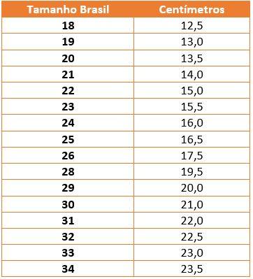 16b6dbe52 Existe também uma tabela de conversão dos tamanhos de calçados infantis do  Brasil para Estados Unidos e Europa